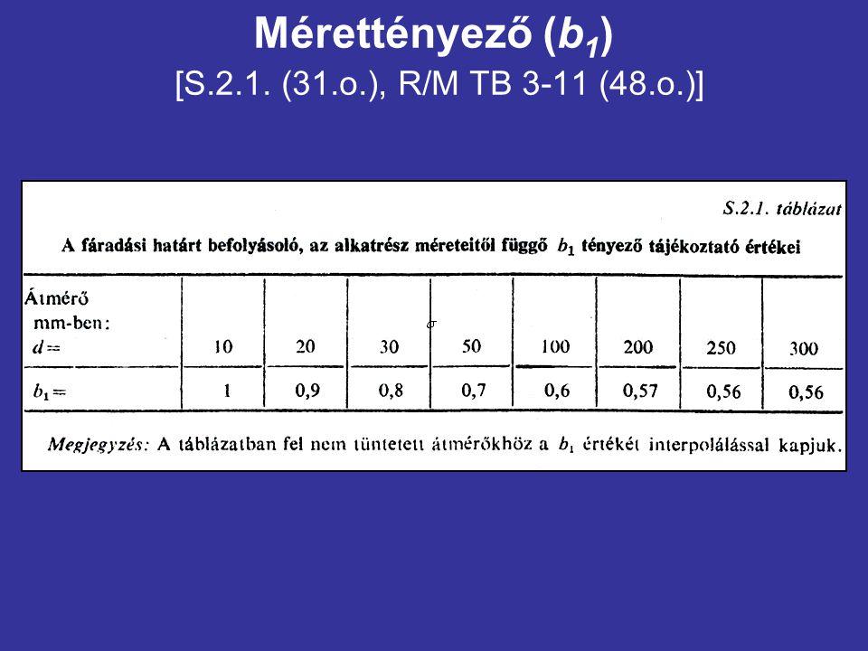 Mérettényező (b1) [S.2.1. (31.o.), R/M TB 3-11 (48.o.)]